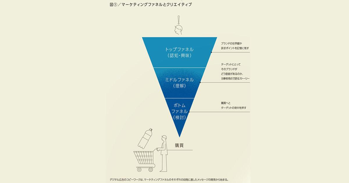 デジタル時代の広告コピーのあり方とは?