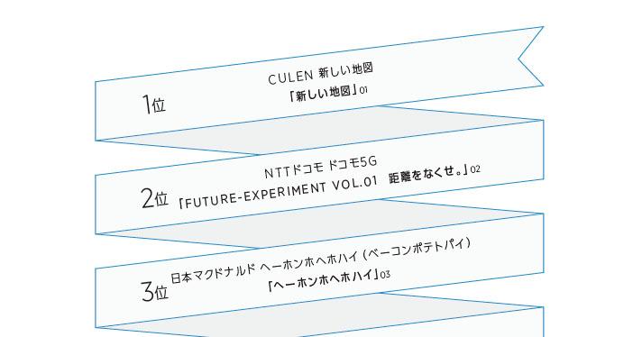 2018年広告賞ベストオブベスト(国内)