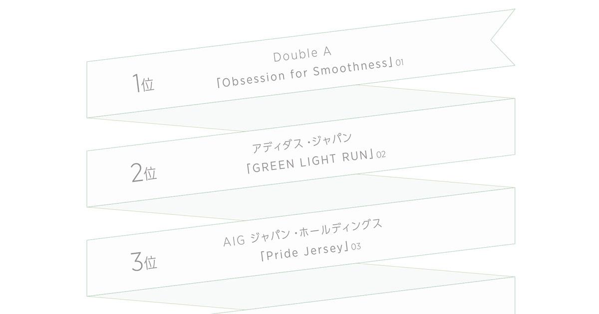 2018年広告賞ベストオブベスト(海外)