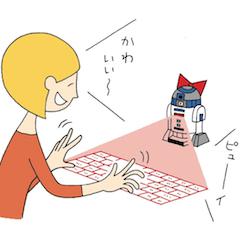 R2-D2を飼いたいワタシ