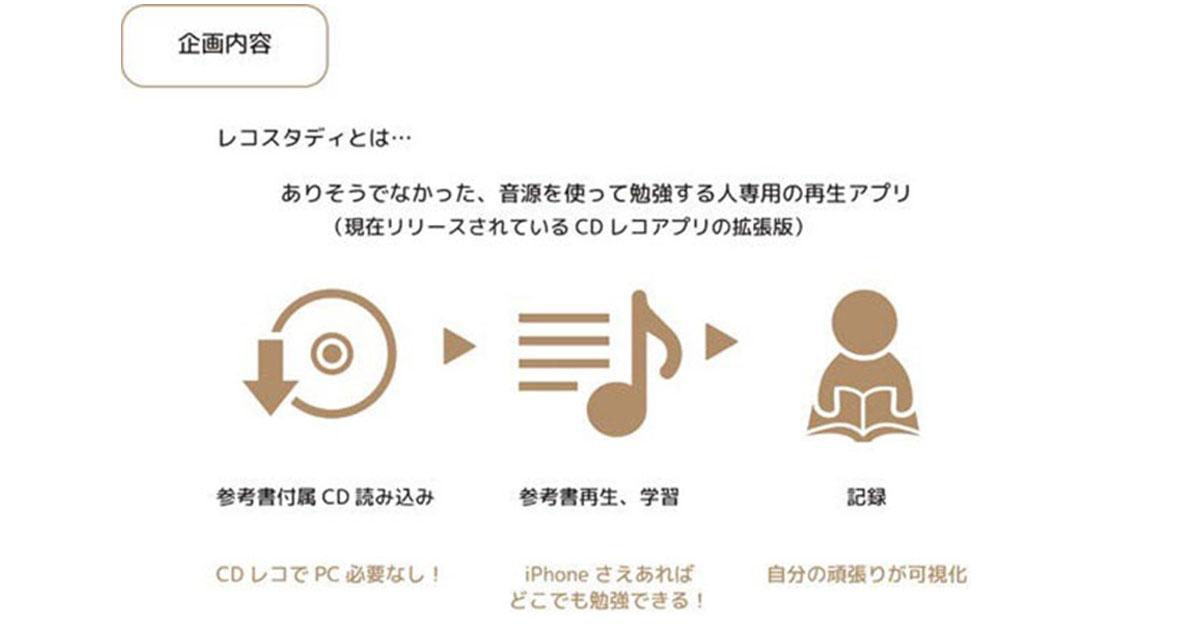 第9回販促コンペ 協賛企業賞の発表(1)