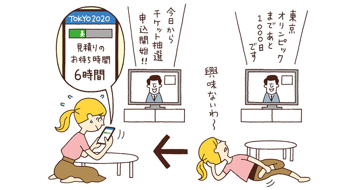 東京オリンピックを見たいワタシ