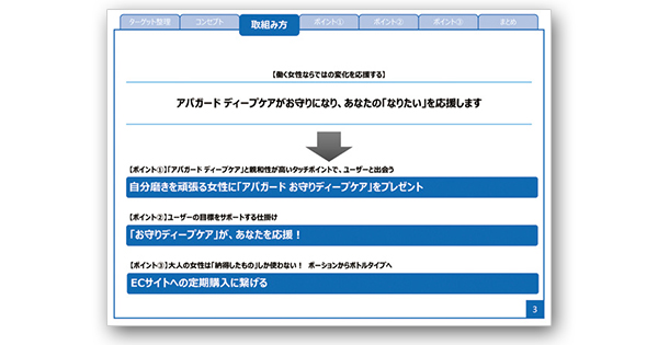 第11回販促コンペ協賛企業賞発表(2)