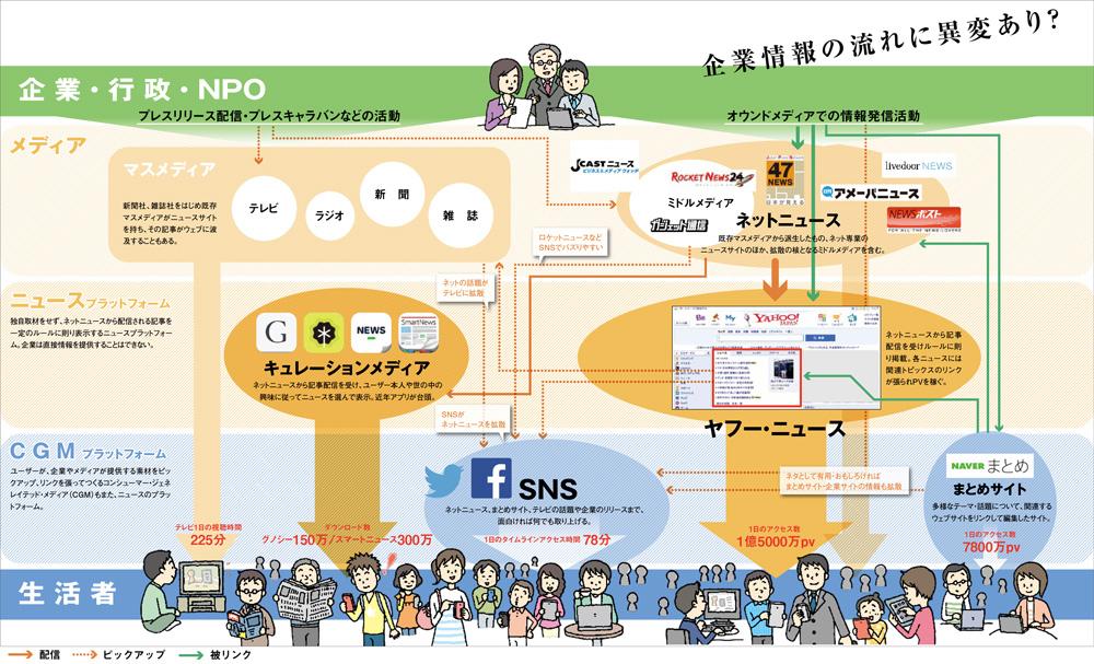http://mag.sendenkaigi.com/kouhou/201404/images/018_01.jpg