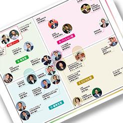 あなたの会社はどのタイプ?「経営者の説明責任と広報のトップマネジメント」