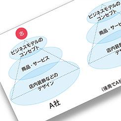 インナー広報の徹底で変わる採用活動 「志」と「経営の品質」で他社と差別化