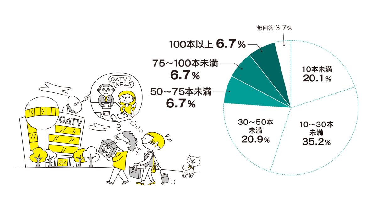 2018年も重点テーマ1位はメディア対応 PR会社活用で強化も一手