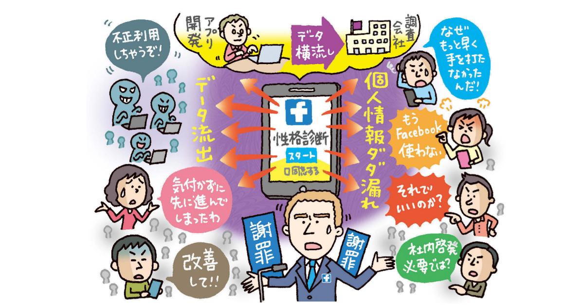 SNS利用によってユーザー情報が流出 企業はどう対応する?