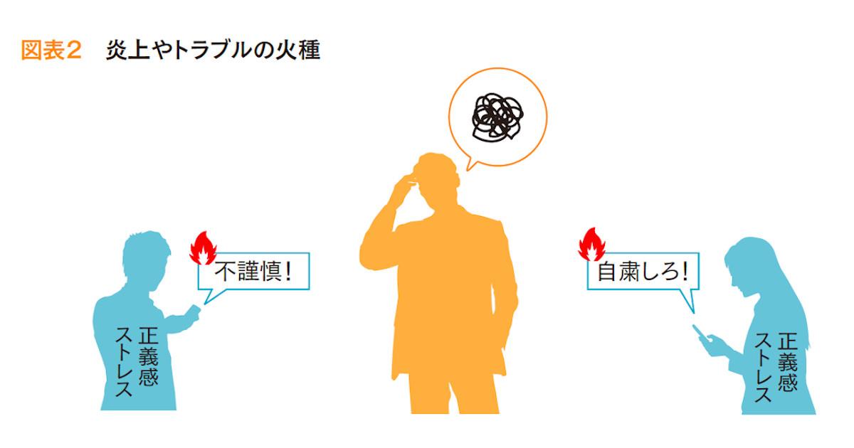 ちひろ ツイッター 小滝 (更新)朝日新聞編集委員/小滝ちひろの発言「あっという間に世界中を席巻し、戦争でもないのに超大国の大統領が恐れ慄く。新コロナウイルスは、ある意味で痛快な存在かもしれない。」