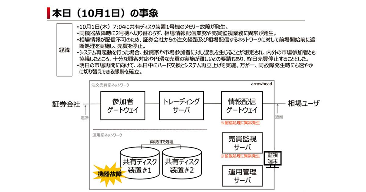 東証のシステム障害を通じ学ぶ 広報の押さえるべきポイント