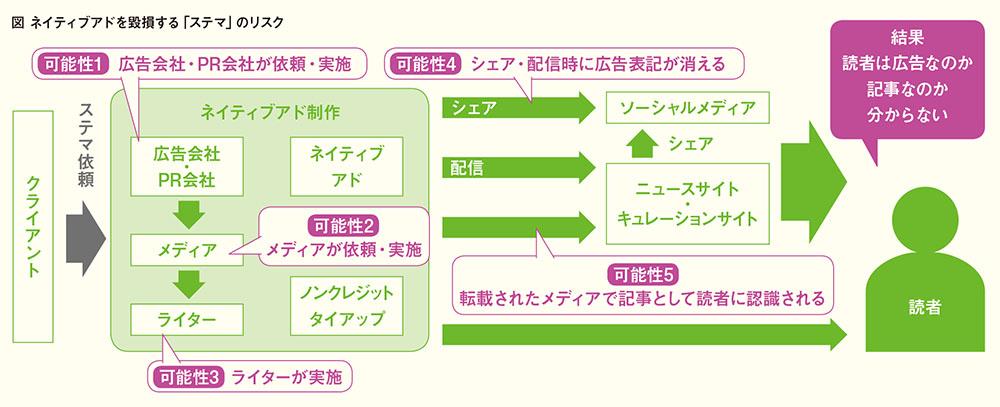 http://mag.sendenkaigi.com/senden/201511/images/082_01.jpg