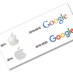 デジタル時代にブランドが目指すべきは、耐久性があり、機能するデザイン