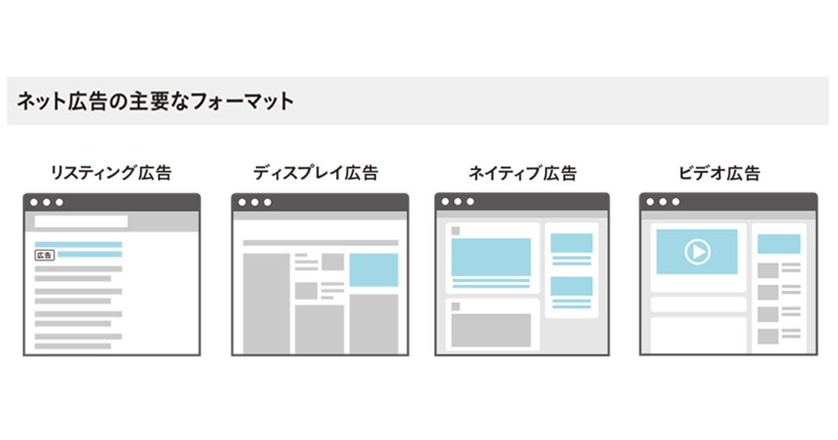ネット上の広告の種類を理解しクリエイティブ制作に生かす