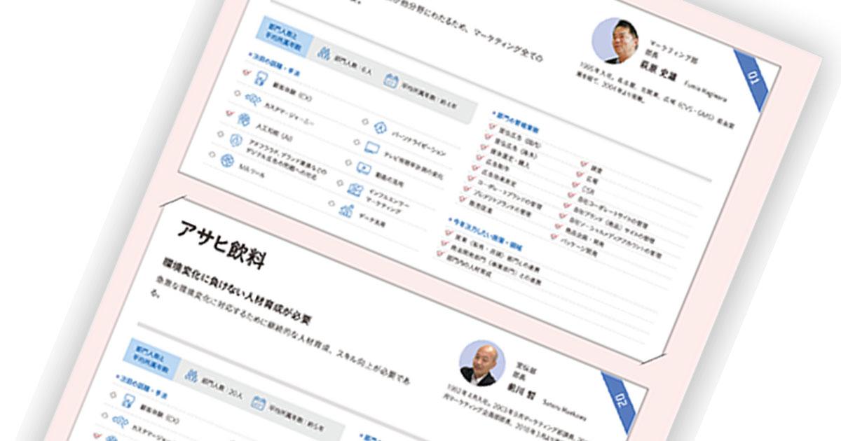 有力企業44社に聞く宣伝部長の課題と挑戦(1)