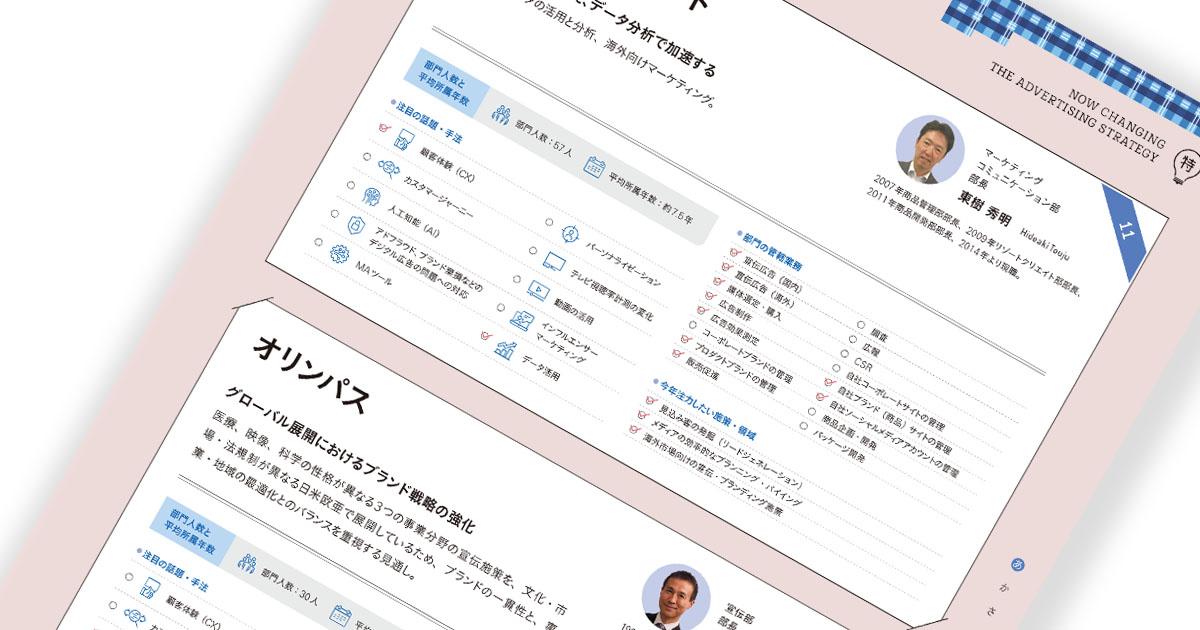 有力企業44社に聞く宣伝部長の課題と挑戦(2)