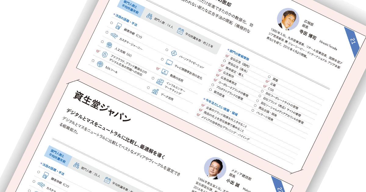 有力企業44社に聞く宣伝部長の課題と挑戦(3)