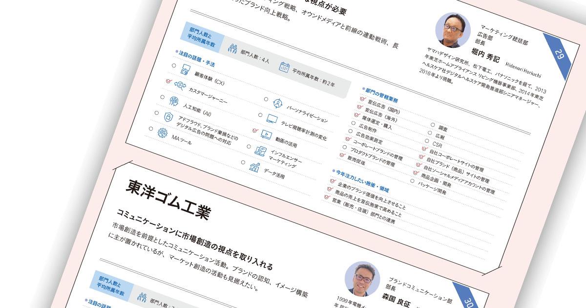 有力企業44社に聞く宣伝部長の課題と挑戦(4)