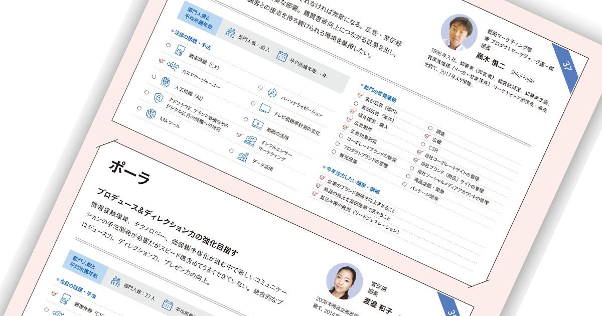 有力企業44社に聞く宣伝部長の課題と挑戦(5)