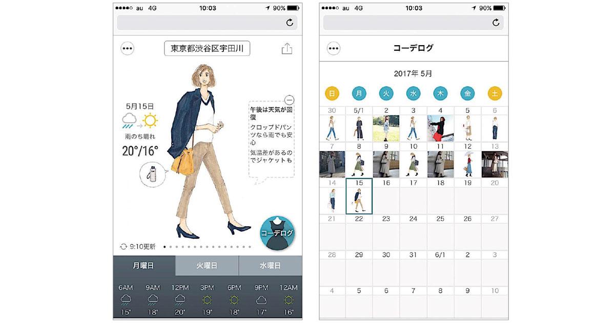 ファッションビジネスと親和性!? AI×気象データの近未来