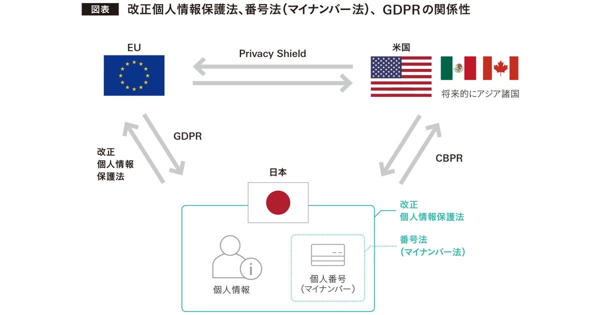 世界の潮流から考える日本のデータ利活用の未来