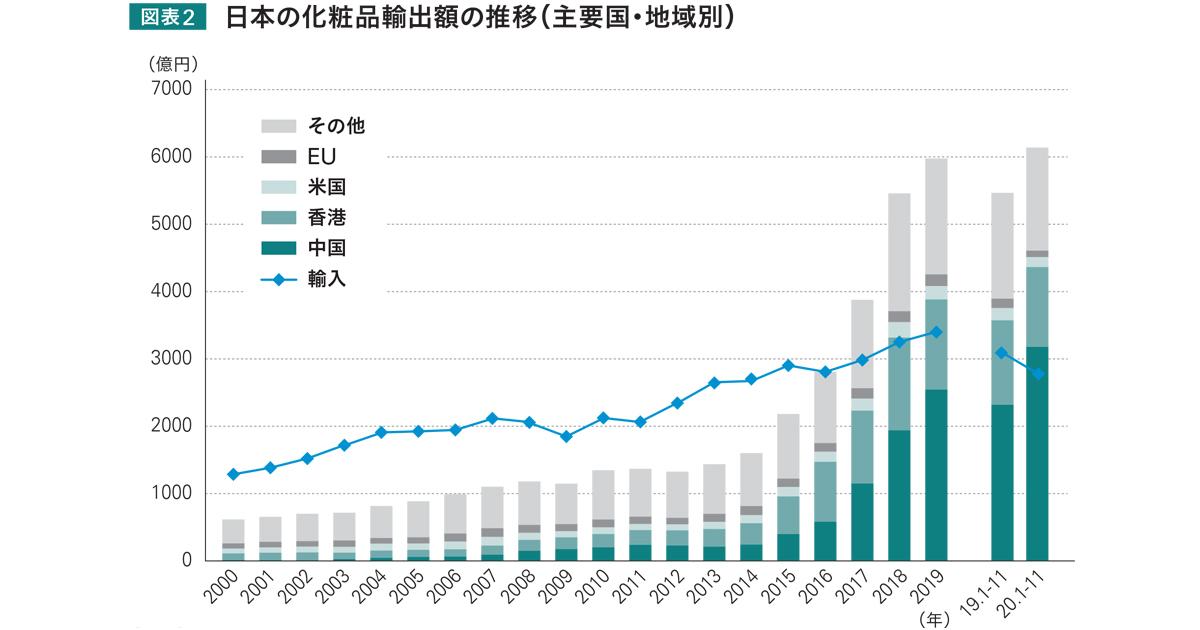 海外からの年間旅行者数は9割減 訪日外国人ビジネスの今後の展開とは