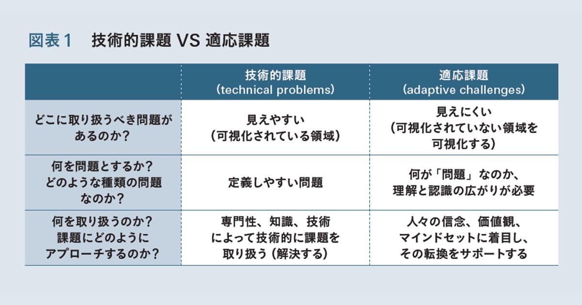 日本人はランキング依存に陥りやすい?正解があるという思い込みを超える視点