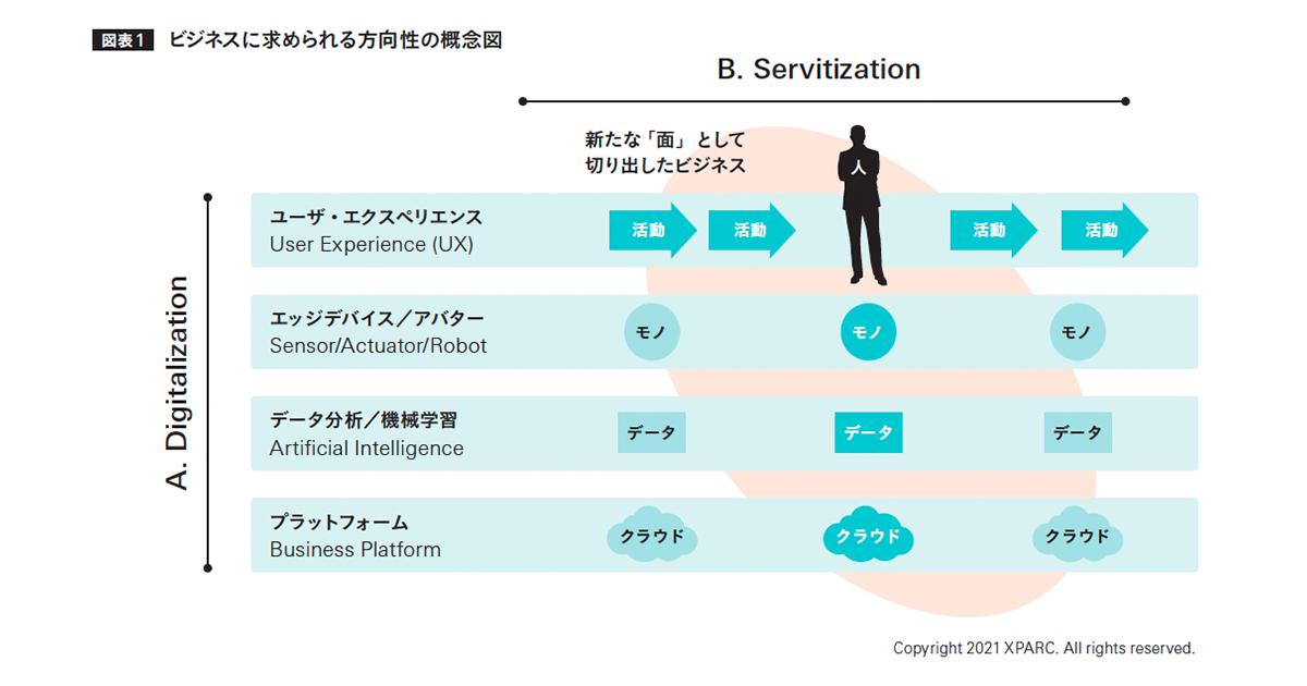 「顧客理解」に生かす他分野の視点 オンライン時代のエスノグラフィ